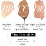 Diferencias entre las cremas BB, CC y DD