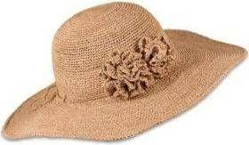 sombreros-verano-3