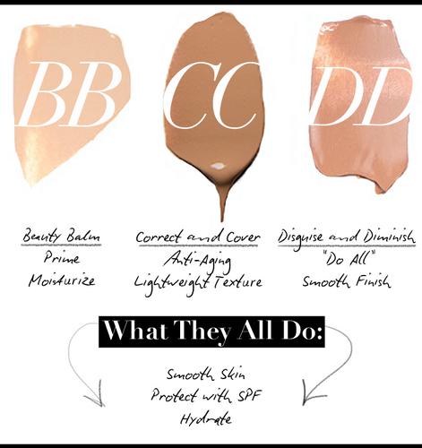 cremas-bb-cc-dd